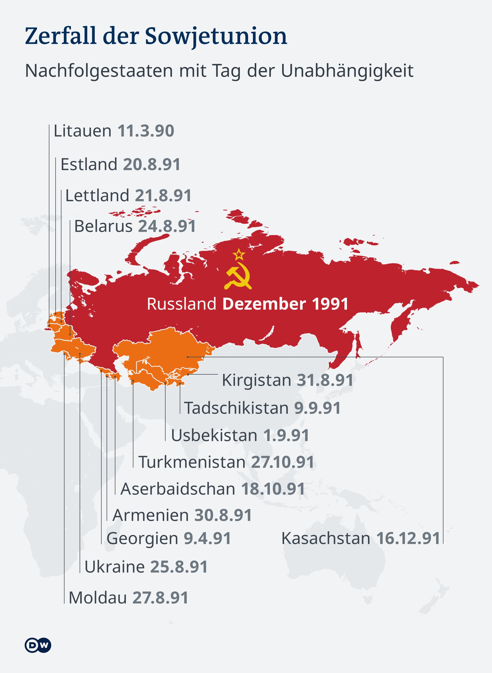 Infografik Karte Zerfall der Sowjetunion DE