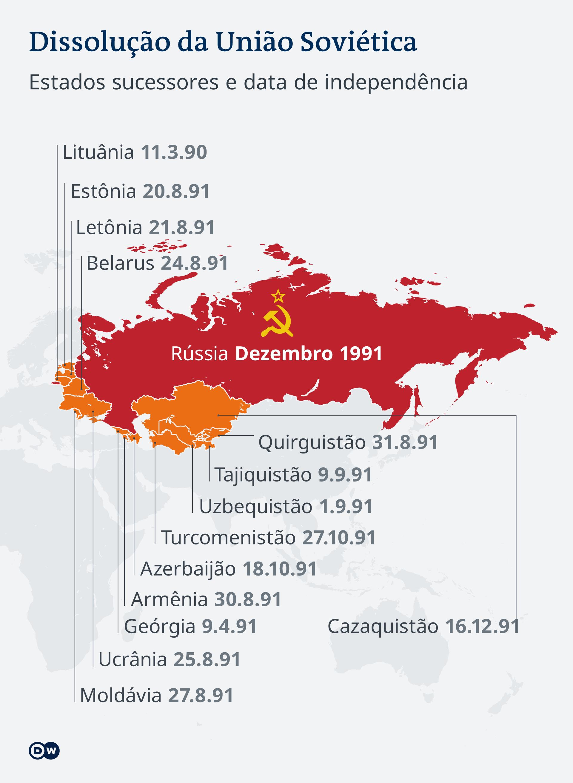 Infografik Karte Zerfall der Sowjetunion PT