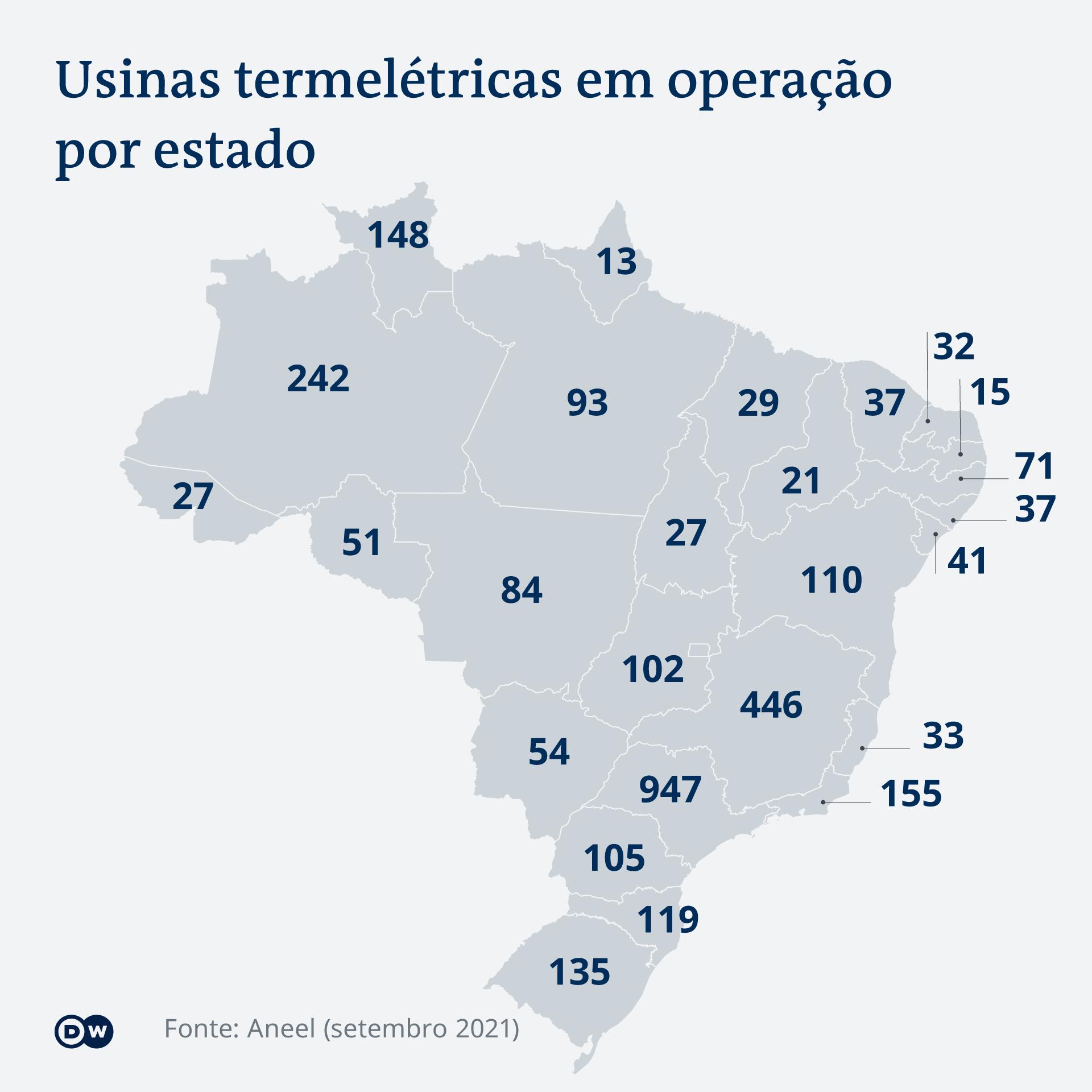 Infográfico mostra as usinas termelétricas em operação por estado
