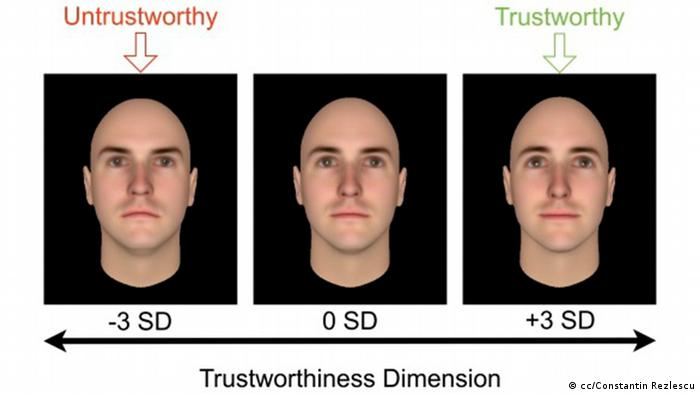 Images from a study into untrustworthy facial expressions to trustworthy facial expressions