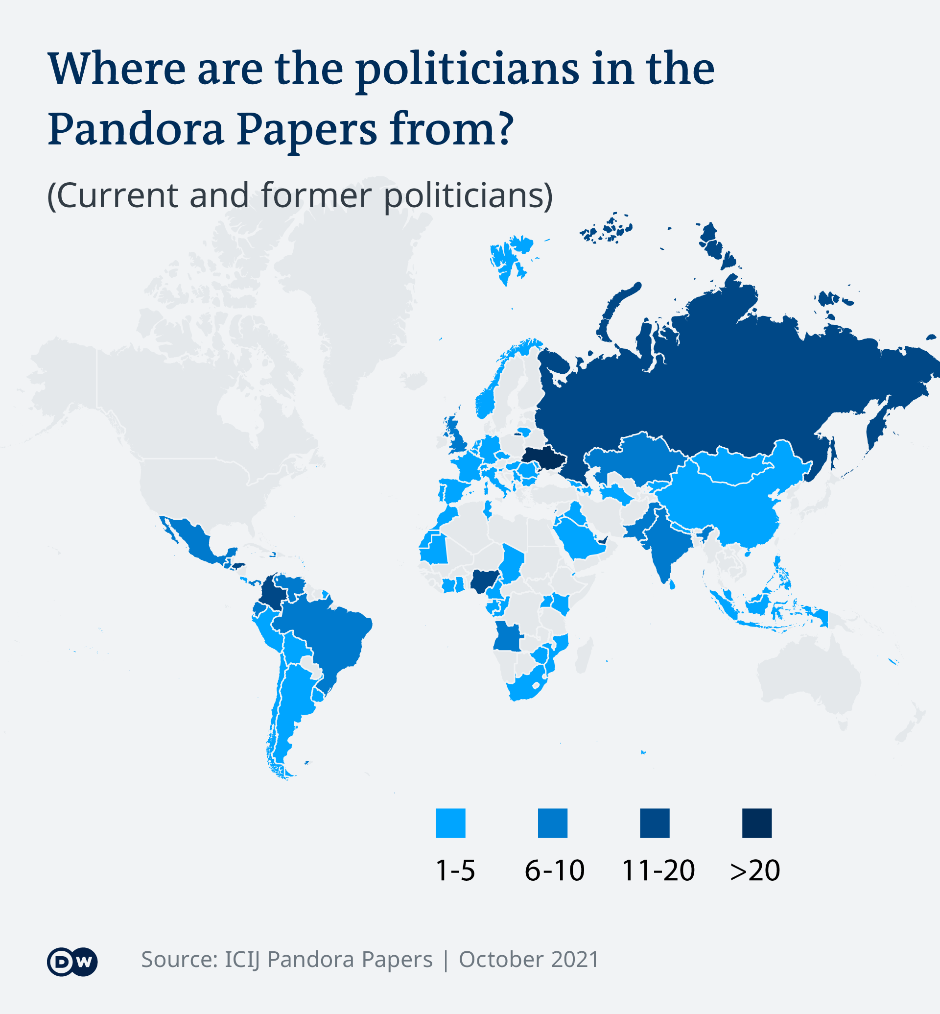Graphic shows that the highest concentration of Pandora tax evaders was in Eurasia