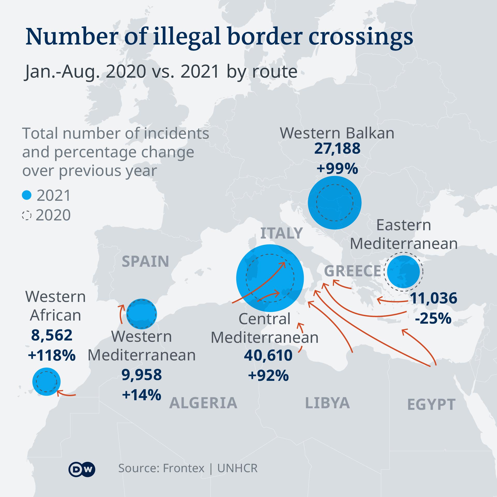 Illegal border crossings to Europe 2020 vs. 2021
