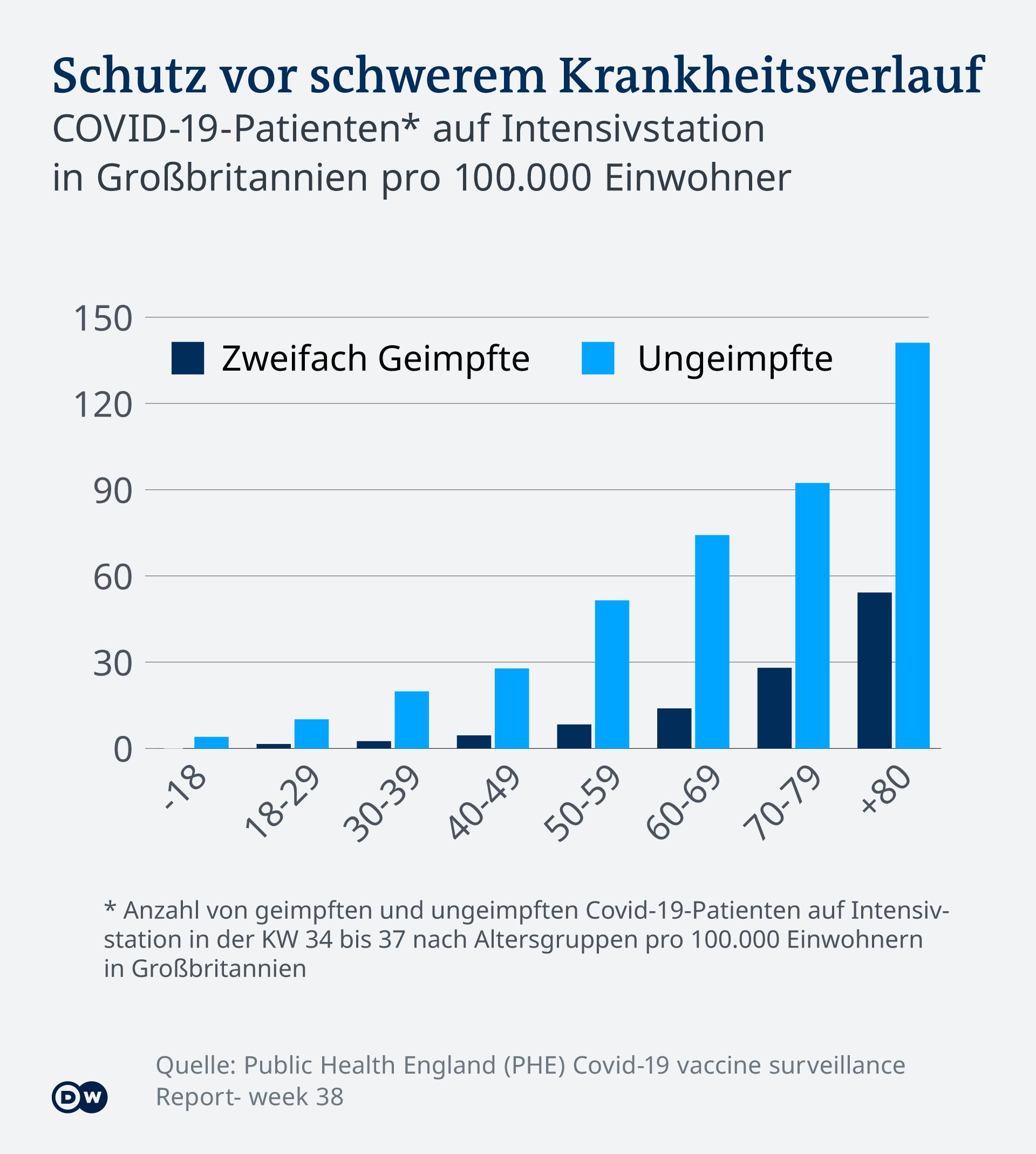 Infografik Faktencheck Impfung 2 DE