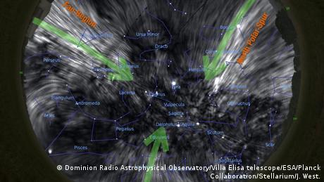 El cielo tal y como aparecería en las ondas de radio polarizadas. Las líneas siguen la orientación del campo magnético.