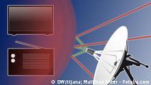 --- DW-Grafik: Per Sander 2010_10_11_Störungen-von-Übertragungssignalen.psd