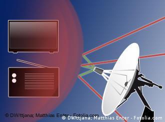 پارازیت بر روی ماهوارهها نه تنها خلاف چرخش آزادانه اطلاعات است، بلکه برای سلامتی انسانها نیز بسیار مضر است