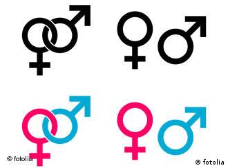 Gender sensitization