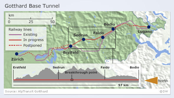 map of Gotthard tunnel