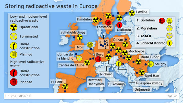 Radioactive waste storage in Europe