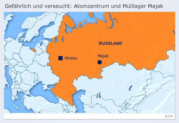 Infografik Atomzentrum und Mülllager Majak (Grafik: DW/Olof Pock)