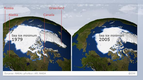 Infografik Klimawandel Flash-Galerie Eis am Nordpol schmilzt englisch
