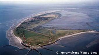Wangerooge Luftaufnahme
