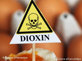 Eggs with Dioxin sign