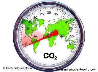 Ein CO2 Thermometer