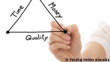 Symbolbild Sparen Ersparnis Dreieck Geld Zeit Qualität Zeit ist Geld