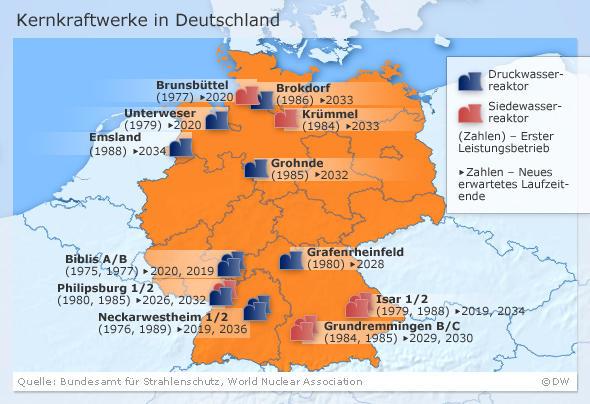 Die deutschen Kernkraftwerke und ihre erwartete Laufzeit (Grafik: DW)