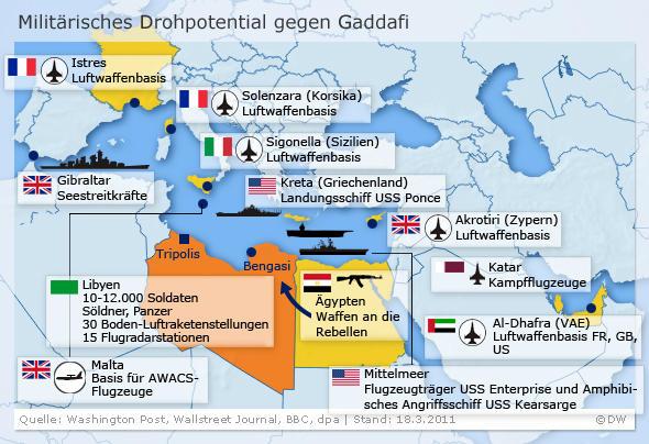Infografik: Militärisches Drohpotenzial gegen Libyen (Grafik: DW)