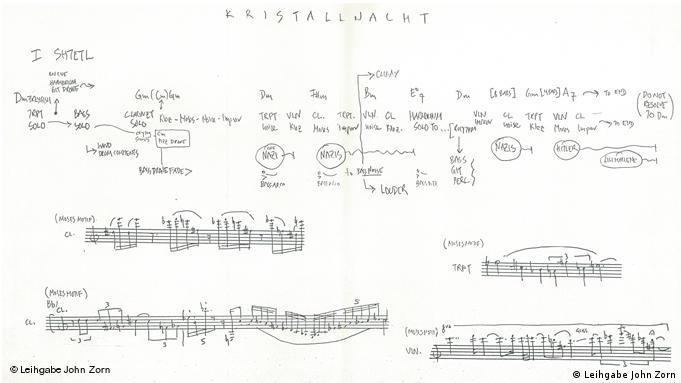 Score from John Zorn's Shtetl
