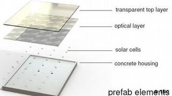 A drawing explains the different layers of the solar panel