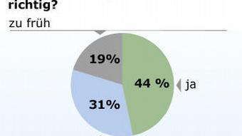Infografik zum Atomausstiegstermin 2022 DW-Grafik: Olof Pock, Quelle: Deutschlandtrend: Infratest dimap