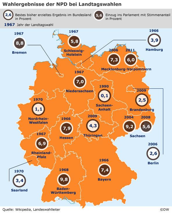 Infografik Wahlergebnisse der NPD bei Landtagswahlen in Deutschland (Foto: DW-Grafik)