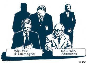 Helmut Schmidt und Erich Honecker unterzeichnen die Schlußakte von Helsinki
