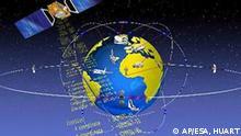 Eine Grafik illustriert das Satellitennavigationssystem Galileo, das mit 30 Satelliten ein weltumspannendes Netz zur Steuerung des Verkehrs knuepfen soll. Am Montagabend, 26. Mai 2003, einigten sich in Paris die Mitgliedsstaaten der Europaeischen Weltraumagentur ESA darauf, die Entwicklung des groessten europaeischen Infrastrukturprojekts voranzutreiben. (AP Photo/ESA, J. Huart, HO) ** NUR REDAKTIONELLE NUTZUNG MIT NENNUNG: AP/ESA, HUART **