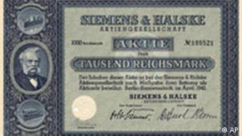 Siemens-Aktie